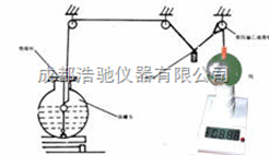 EST202油面电位测量系统