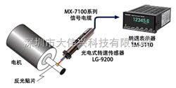 TM-3100日本小野ONOSOKKI 转速显示仪