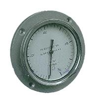 固定磁性转速表 CZ-20A