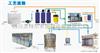 沃特浦品纯净水工程设备