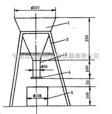 FT-108堆積密度測定儀, 振實密度