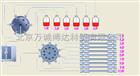 自動化清洗再生係統 ACCS610