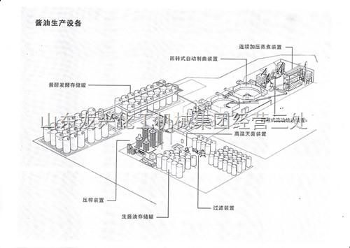 酱油成套生产设备的工艺流程