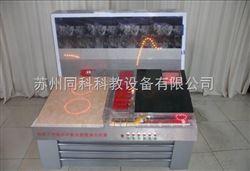 TKMAC-05综采工作面及顶板管理安全演示装置