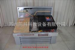 TKMAC-06综放开采生产系统及安全演示装置