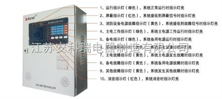 2.3三相四线制双电源电压监控电路图 8.2.