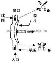 隔膜式计量泵工作原理