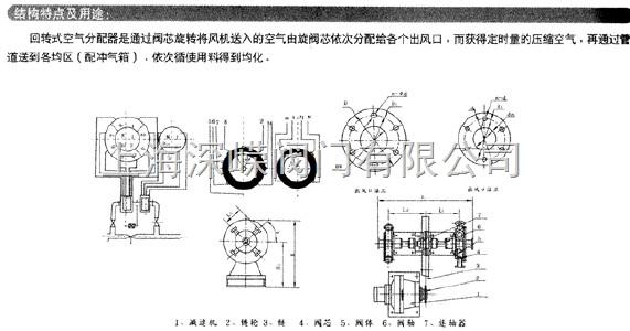 kf942w-1-旋转式空气分配阀图片