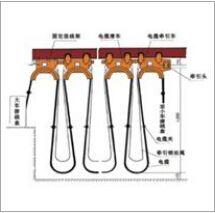 HXDL 電纜滑線導軌和YB YBF YBZ 橡套扁平電纜