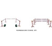 带状伸缩型组合式围栏(可任意拼装、调节)