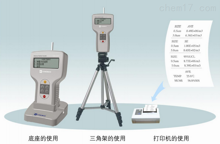 日本KANOMAX加野麦克斯 新产品MODEL 3887C尘埃粒子计数器