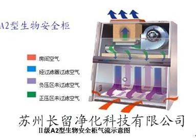 a2型二级生物安全柜工作原理
