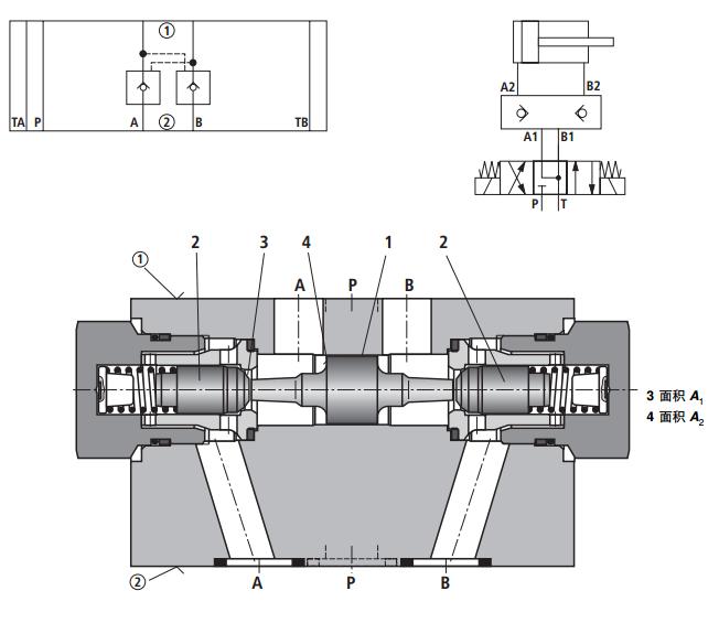 力士乐z2srk系列叠加先导式单向阀 rexroth截止阀图片