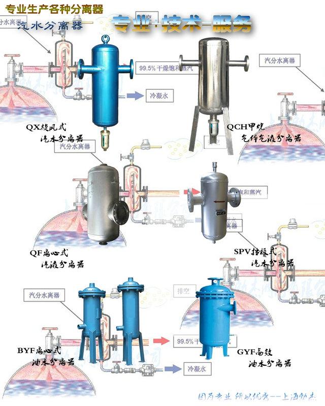 压缩空气用油水分离器型号