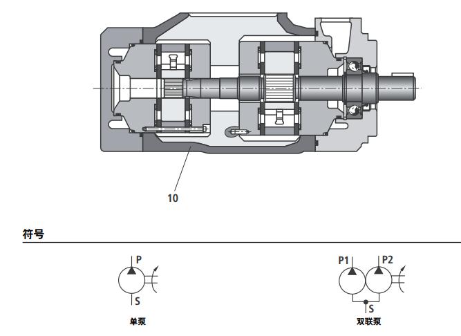 力士乐REXROTH叶片泵 PVV PVQ系列力士乐定量叶片泵 力士乐定量叶片泵PVV 和 PVQ特征:  定排量  由于液压卸荷的轴而使轴承拥有长寿命  由于液压卸荷的叶片而仅有很小的磨损  工作噪音低  由于泵芯的互换性,有利于售后服务  好的效率  压油口的位置可选  驱动转向或右旋或左旋  驱动轴可选圆柱形或花键 双联泵:  极紧凑的结构  压油口的位置可分开选择 PVV PVQ系列力士乐定量叶片泵部分型号列举: PVV1-1X/027RA15UMB PVV52-1X/139-
