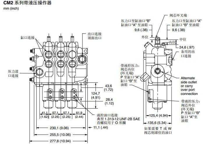 对于单阀芯阀,阀芯处于进口端片中图片