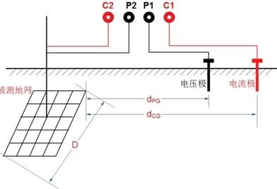 lyjd4200-接地电阻仪-上海来扬电气科技有限公司