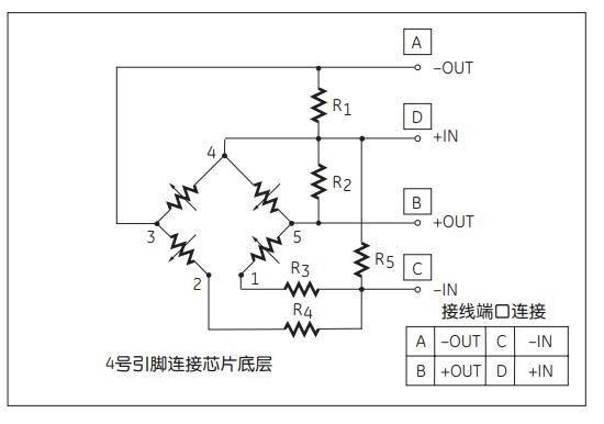 压力传感器npi-19a-101gh