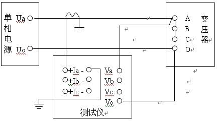 (图十三)零序阻抗外接电流互感器测量接线方法
