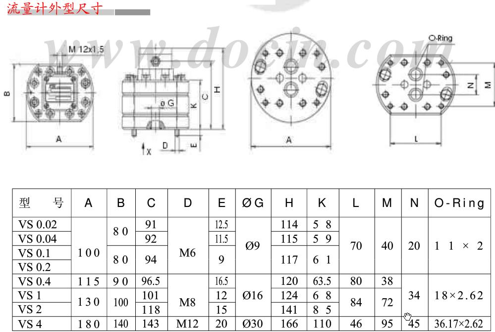 威仕流量计工作原理 威仕VSE流量计根据齿轮啮合原理设计:两个精密配合的齿轮封闭在坚固的腔体内,工作时,被测液体推动齿轮旋转,由非接触式的检测器检测齿轮的转动。齿轮间的间隙形成测量腔室。每齿经过检测器时,检测器产生一个脉冲。输出的脉冲信号经仪表容积/脉冲(Vm)换算和处理,显示为满足用户要求的读数。此流量计特别适用于精密、高压、高粘度环境。 威仕VSE流量计的特点: 1.