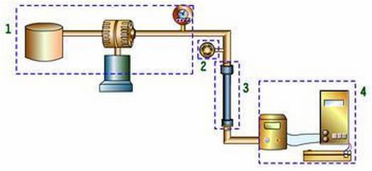 液相色谱仪原理图