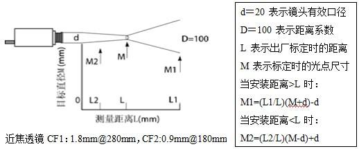 供应广州铝板测量红外线测温仪