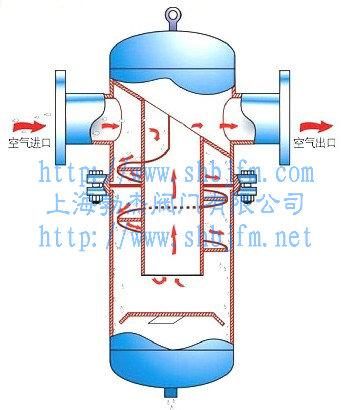 旋流汽水分离器结构图纸