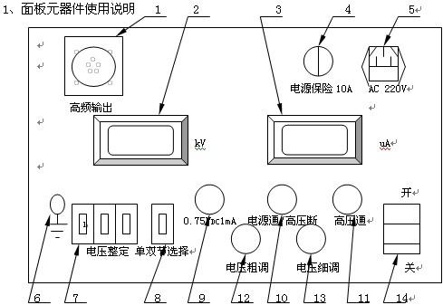 图2  控制箱面板示意图(双节倍压)