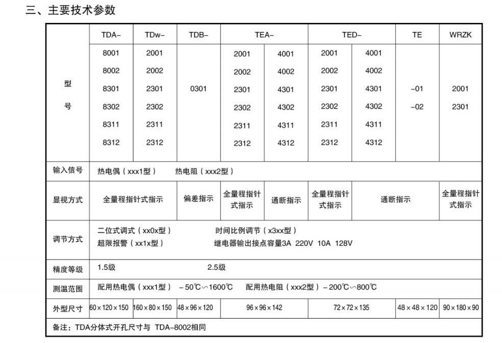 tea-2001-烤箱专用温控器-上海飞龙仪表有限公司