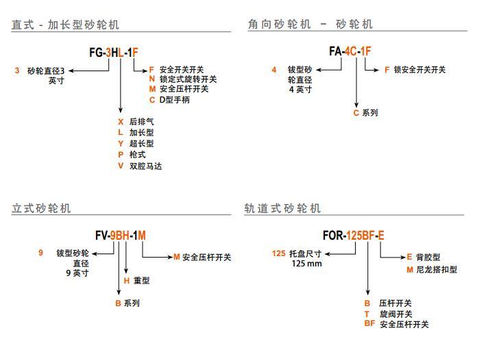 fuji富士油压脉冲工具/冲击扳手/模磨机/砂轮机