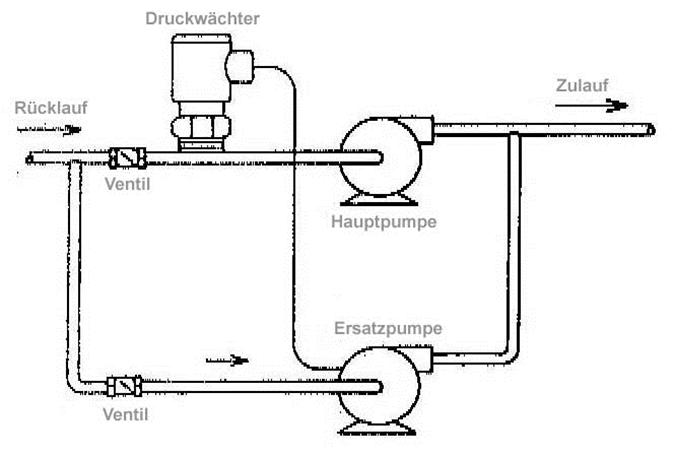 压力开关的主要参数 压力开关的应用点 泵组上的应用 901真空压力开关