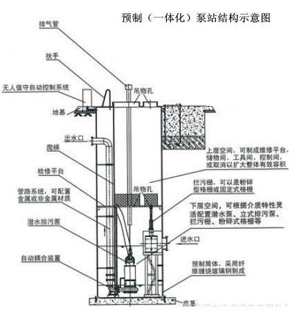 一备一用排污泵控制箱接线图