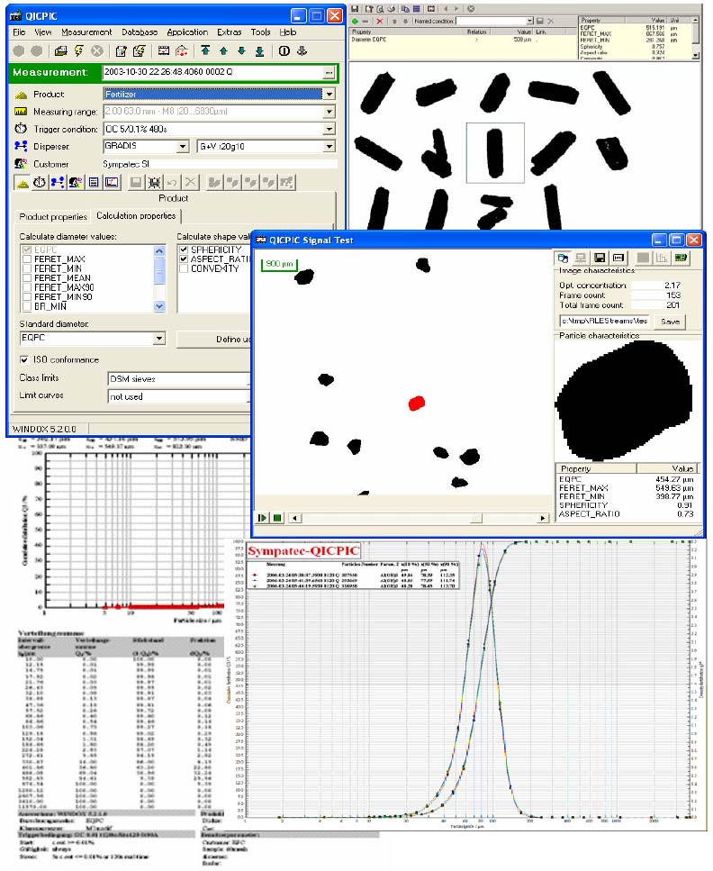 文本框:  图5.QICPIC粒度粒形分析