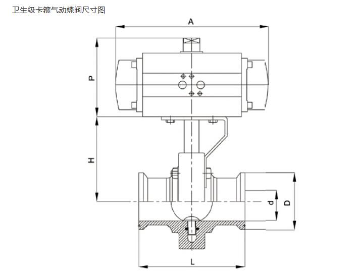卫生级气动阀-不锈钢卡箍式连接