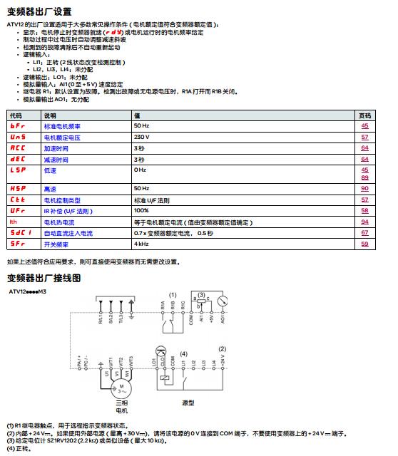施耐德变频器atv12安装说明书下载