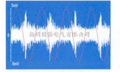 时域波形检测模式典型谱图