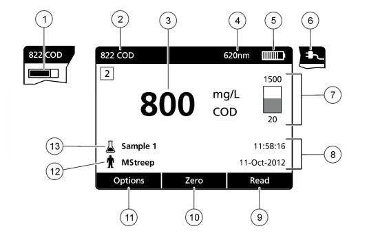 DR1900屏幕功能