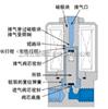 MV-A1C-A311-PM-112JDMAC电磁阀特价